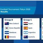 Ada 16 Tim, Berikut Pembagian Grup Cabor Sepak Bola Putra di Olimpiade Tokyo 2020