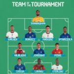 Tak Ada Ronaldo, Berikut 11 Pemain Terbaik Euro 2020 Versi UEFA