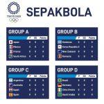 Live di TVRI, Berikut Jadwal LengkapSepakbola Olimpiade Tokyo 2020