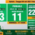 Data monitoring harian kewaspadaan infeksi Covid 19 Kabupaten Bogor.(Foto: Bogorkab.go.id)